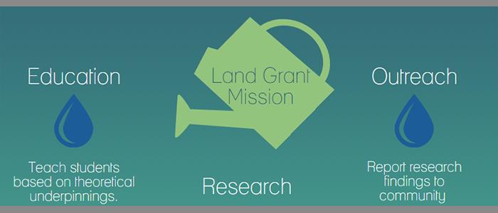 land grant